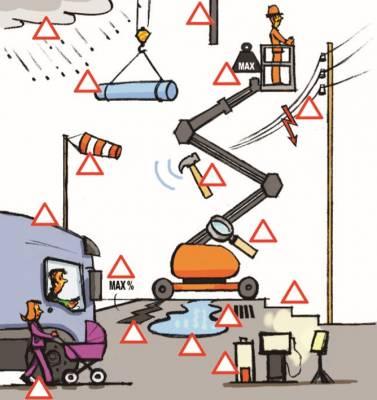 Kontrollpunkter arbeidsplass